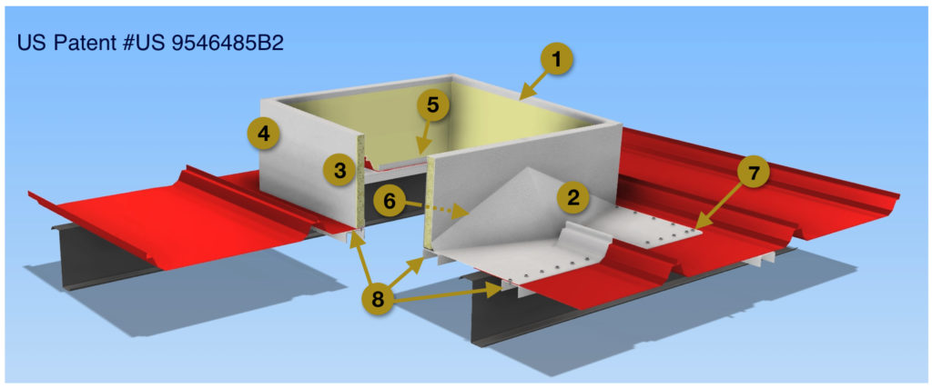 Roof Curb Install Diagram